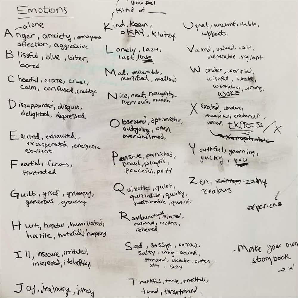 Brainstorming emotions on whiteboard