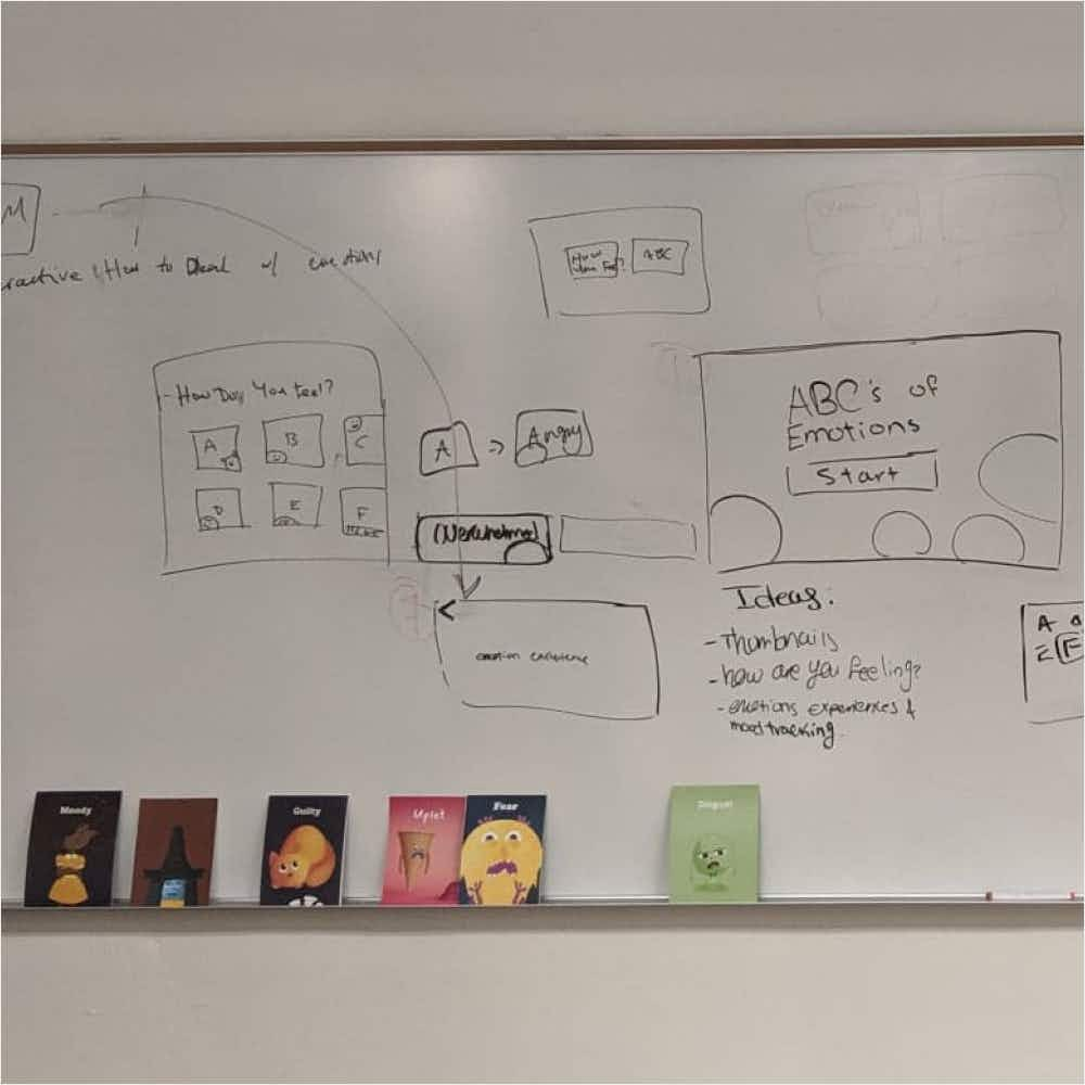 Ideas for the interaction drawn out on a whiteboard
