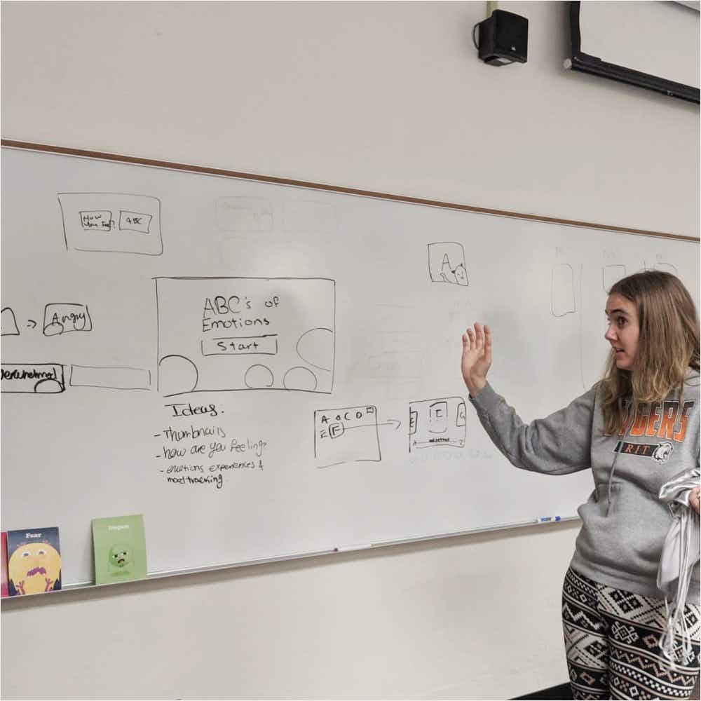 Team whiteboarding ideas for composition, flow and interactions.