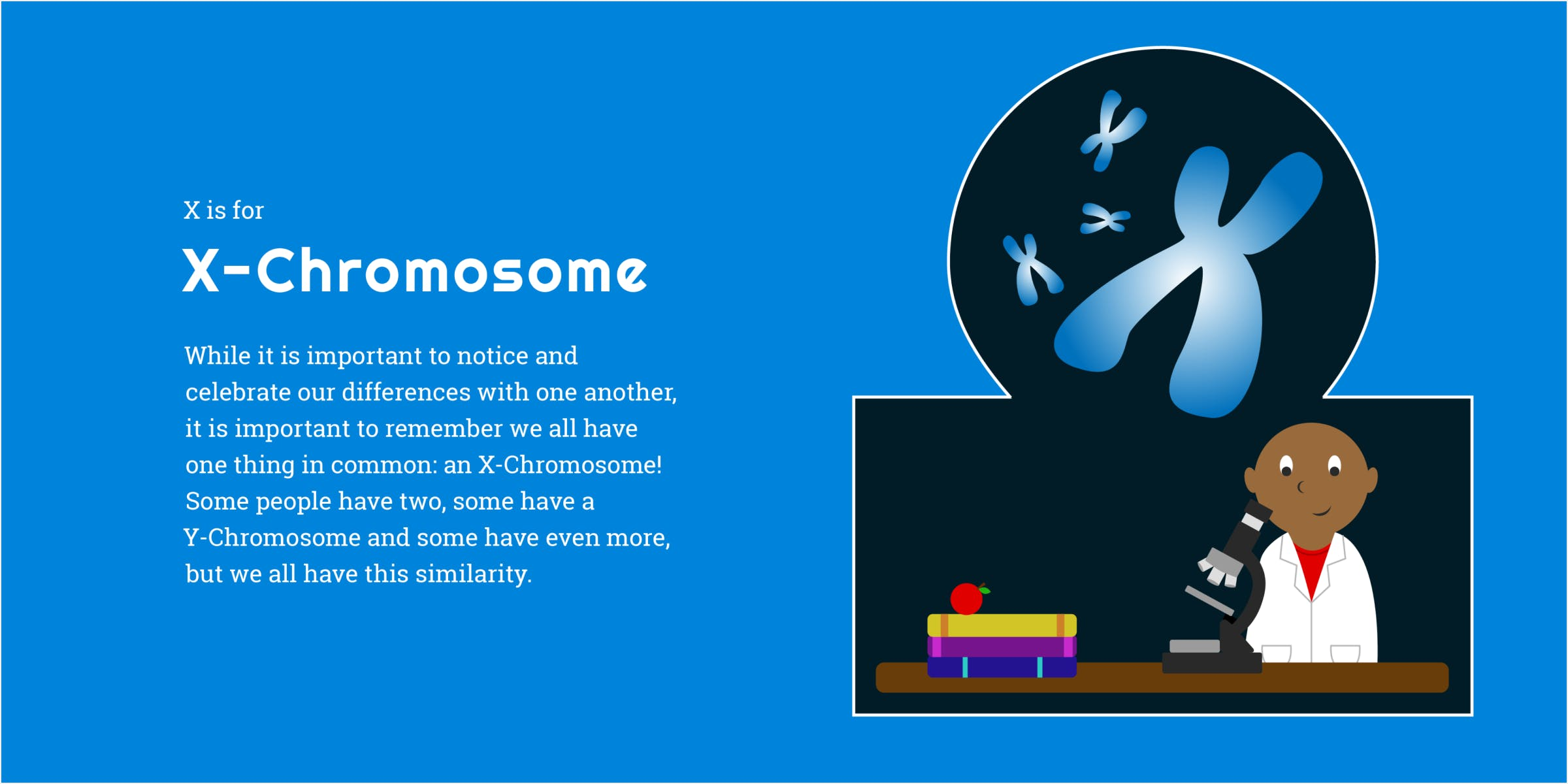 Mockup of x-chromosome spread in a book. A scientist at his desk looks in his microscope to reveal chromosomes.