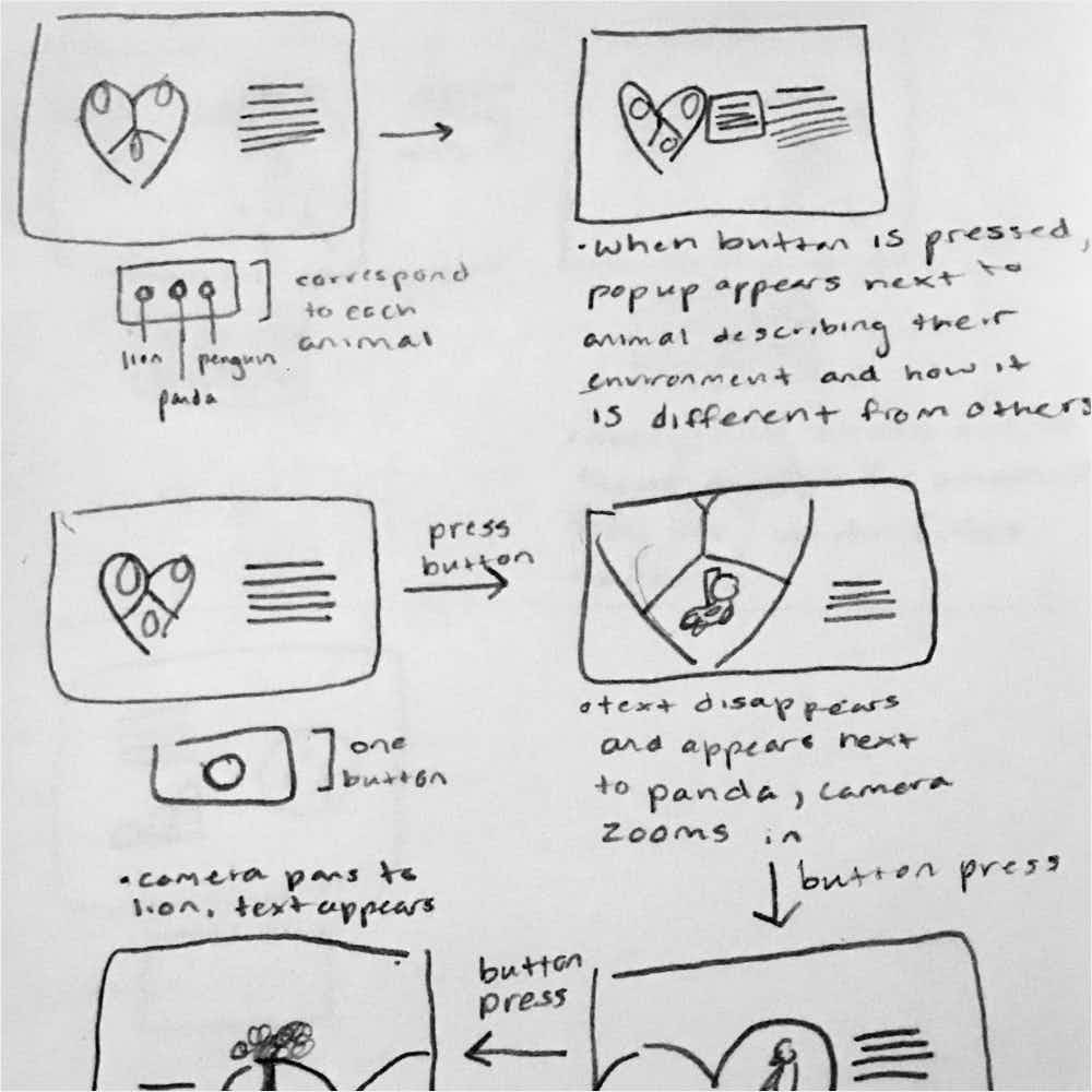 Storyboard sketches and notes