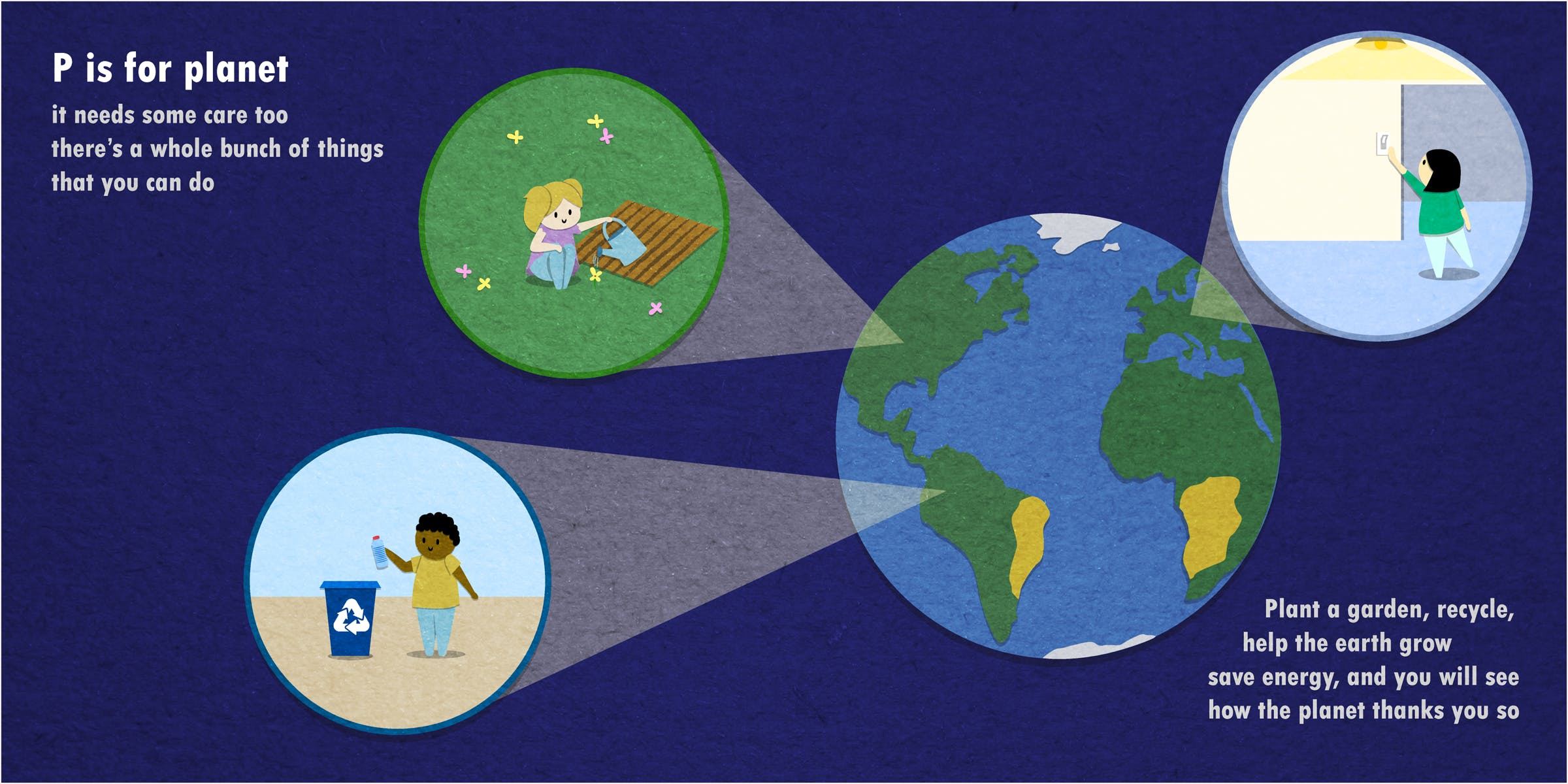 Three kids help the environment around the Earth