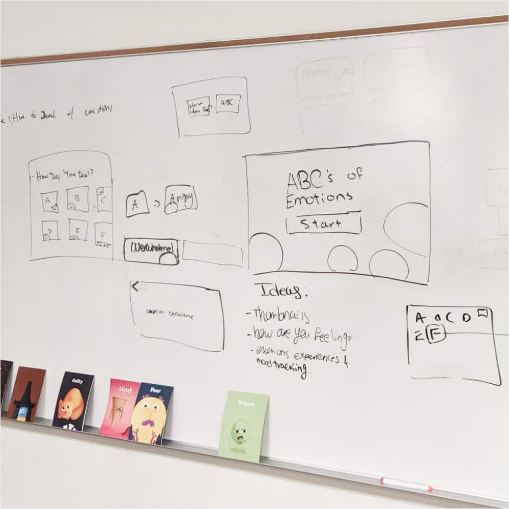 White-boarding ideas of possible mock-ups